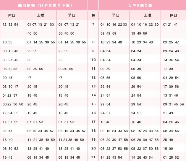鶴川女子短期大学行バス時刻表